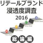 リテールブランド浸透度調査2016