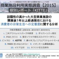 キッテ_KITTE