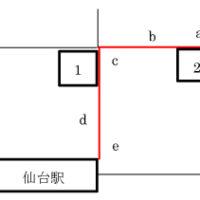 立地選定問題(仙台駅前)