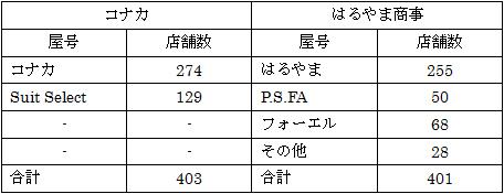 konaka&haruyama