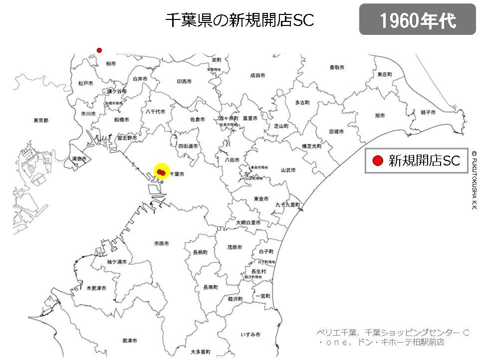 千葉県の新規開業SC(1960年代)
